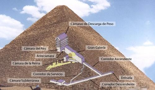 Resultado de imagen para keops piramide